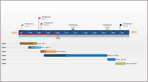 timeline format exol gbabogados co
