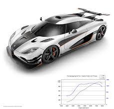 koenigsegg agera r speedometer koenigsegg agera one 1 is a slice of hypercar valhalla