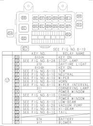 isuzu npr wiring diagram free download with simple images 43492