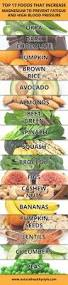 best 20 blood pressure diet ideas on pinterest lower blood