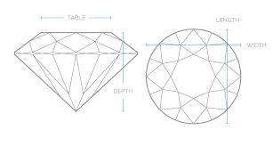Diamond Depth And Table Round Cut Diamonds Yadav Diamonds And Jewelry