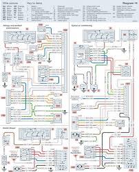 peugeot 206 wiring diagram airbag peugeot wiring diagrams