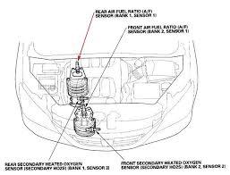 2006 honda odyssey check engine light codes honda odyssey p0134 trouble code replace 02 sensor