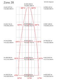 utm zone map utm projection zone grid coordinates