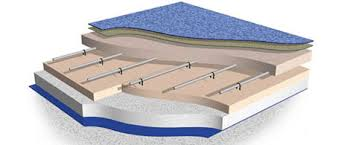 Underfloor Heating Bristol Underfloor Heating Installers - Under floor heating uk