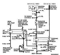 wiring diagram 2000 jeep cherokee wiring diagram 2000 jeep