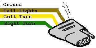 trailer wiring diagram light plug brakes hitch 4 pin way wire