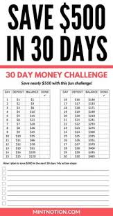 Challenge How To 12 Month Emergency Fund Challenge 12 Months S And Debt