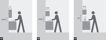 hauteur des meubles haut cuisine hauteur meuble de cuisine idées de décoration intérieure