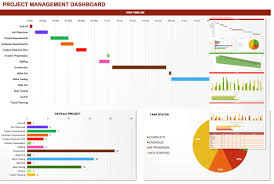 stunning free construction project management templates pictures