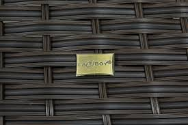 Brown Jordan Patio Set by Brown Jordan Services Recalls Swivel Patio Chairs Due To Fall
