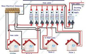 house wiring u2013 page 2 u2013 readingrat net