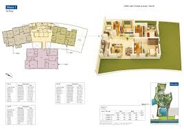 buy luxury flat in kolkata with the tallest skywalk siddha sky