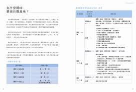 cgi si鑒e social 親子教養 暢銷書榜 書籍介紹 好書推薦 痞客邦