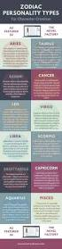 best 25 character types ideas on pinterest writing characters