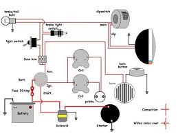 motorcycle wiring diagram diagram wiring diagrams for diy car