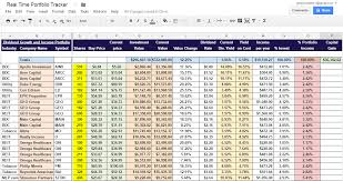 Retirement Planning Spreadsheet Millennials And Boomers Should Be Planning For Their Retirement