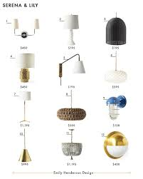 my favorite 37 online lighting resources henderson