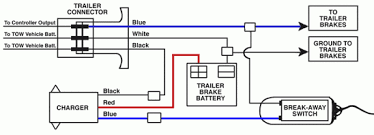 alko electric brakes wiring diagram wiring diagram and schematic