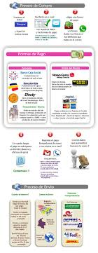 11 Datos De Mind Numbing Sobre Laminas Ikea 66 Best Images On Quotes Education