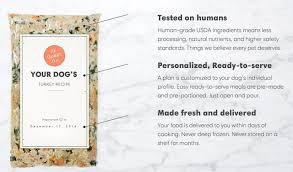 the farmer u0027s dog review u0026 100 giveaway u2022 steamy kitchen recipes