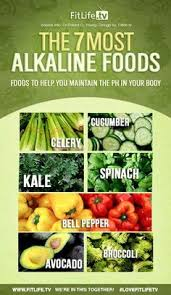 alkaline food chart set 1 fridge poster u0026 1 shopping guide ph