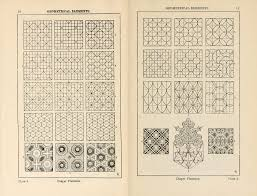 the book of shaders patterns
