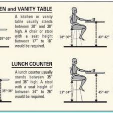 standard kitchen island height standard height for kitchen island bar torahenfamilia types