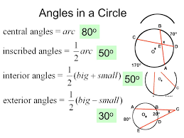Interior Angles In A Circle Final Exam Key Concepts Ppt Video Online Download