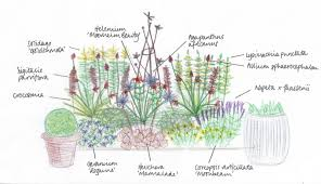 Planning A Flower Garden Layout Top 10 Small Flower Garden Ideas Home Design Ideas