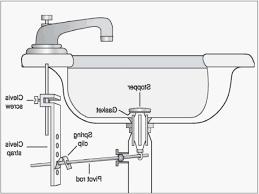 kitchen sink faucets parts bathroom drains sink drain assembly kitchen sink faucet