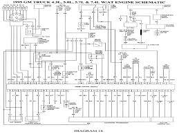 stereo wiring diagram 94 gmc sierra wiring diagram