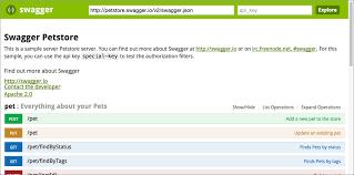 swagger ui tutorial document rest apis