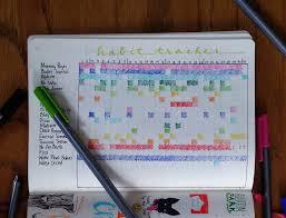 ultimate bullet journal guide for newbies littlecoffeefox