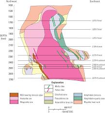 150 meters in feet regional geologic and petrologic framework for iron oxide