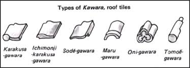Roof Tiles Types Types Of Roof Tiles Japanese Architecture Wood Earthquakes