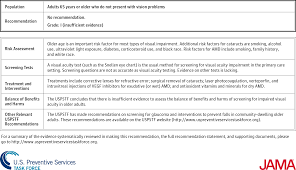 uspstf recommendation screening for impaired visual acuity in