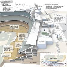 Dodger Stadium Parking Map Interactive Graphic Dodger Stadium Renovation Data Desk Los
