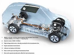 2 0 bmw engine geneva preview bmw x5 2 0 liter turbo diesel hybrid concept
