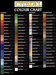 tools of the trade paint brand comparison part 1 games workshop