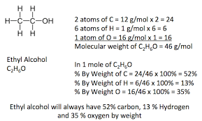 law of definite proportions worksheet worksheets