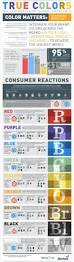 Most Popular Colors 78 Best Color Images On Pinterest Color Theory Colors And Color