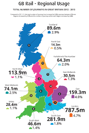Map Of Scotland And England by Rail Journeys Continue To Rise Across England Scotland And Wales