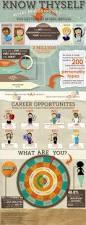 top 25 best jobs in engineering ideas on pinterest careers in