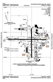 georgia airport data u0026 links aviation impact reform