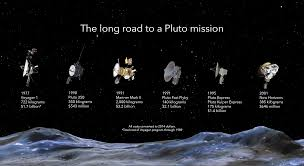 How Long Does It Take For Light To Reach Earth Nasa U0027s New Horizons Mission To Pluto Explained Vox