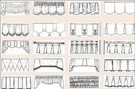 Window Valance Styles Types Of Valances Window Valance Design Ideas Splendid 35 On Home