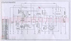 chinese atv 110 wiring diagram