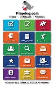 Map Testing Practice 22 Best Map Nwea Images On Pinterest Teaching Ideas Classroom