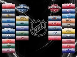 3d national hockey league nhl hd wallpapers free hd wallpapers